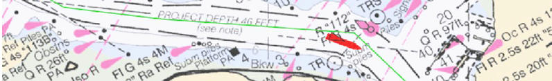 Covid-19 & Remote Navigation Assessment